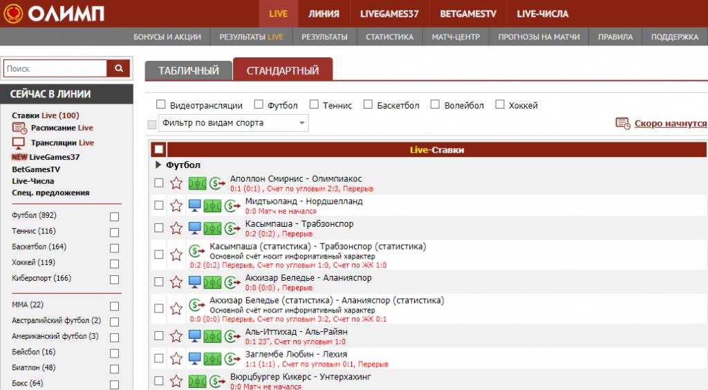 Список запрещенных букмекерских контор в россии видео